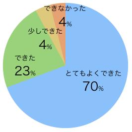 016-11-16-13-58-36