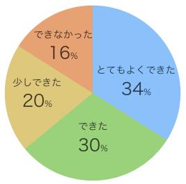 016-11-16-14-02-23