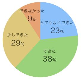 016-11-16-15-57-53