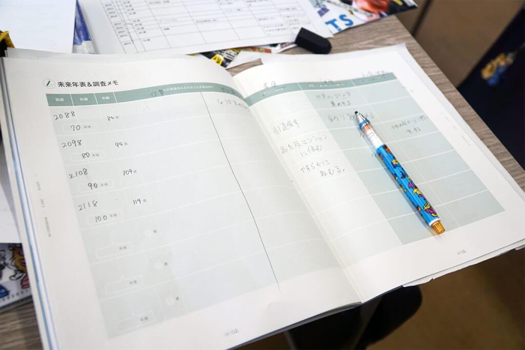 未来史をつくる十文字中学校の生徒たち