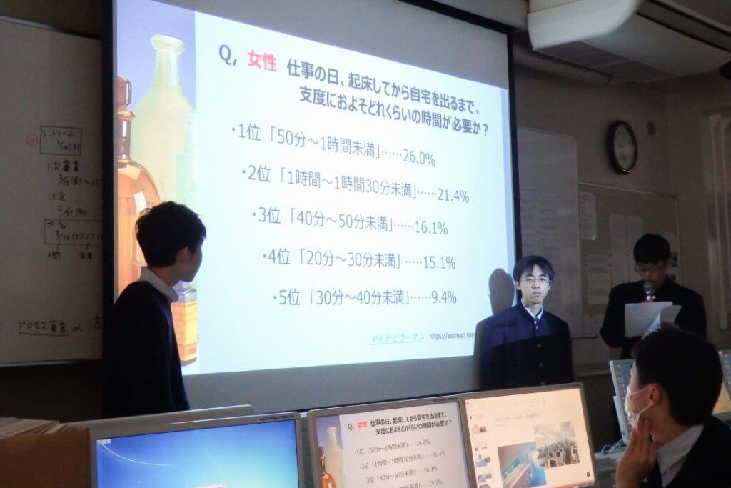プレゼンをする岩倉高校の生徒たち